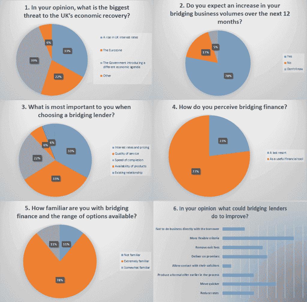 broker-senntiment-survey